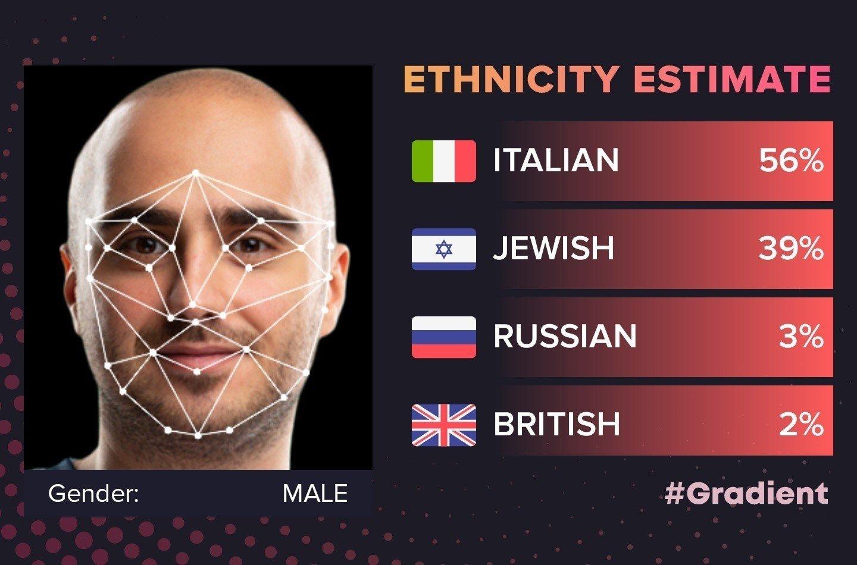 Cema - итальянец, Envy - русский, Cooman - извиняемся. Проверили национальность топовых дотеров через Gradient