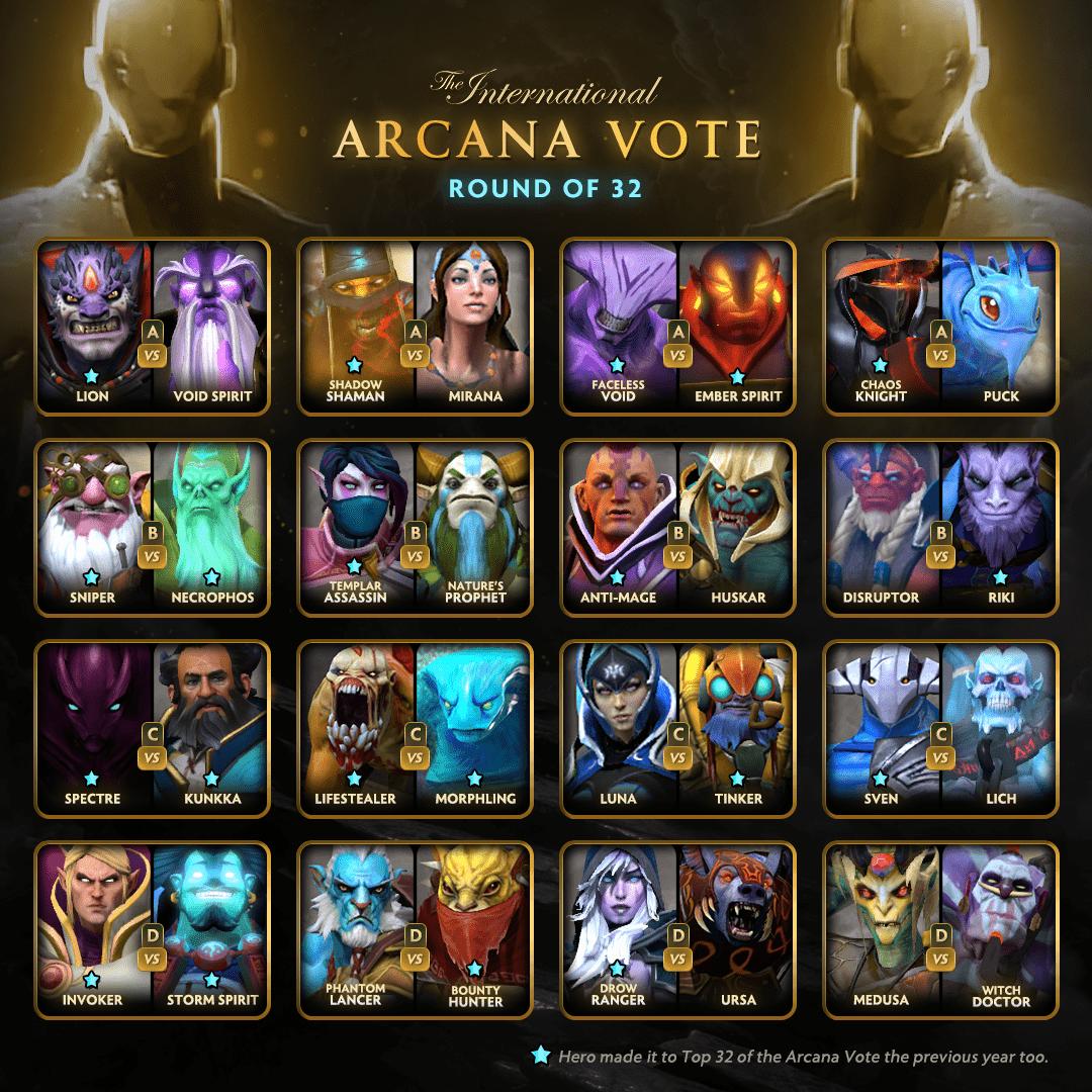 В Dota 2 стартовал третий этап голосования за Аркану